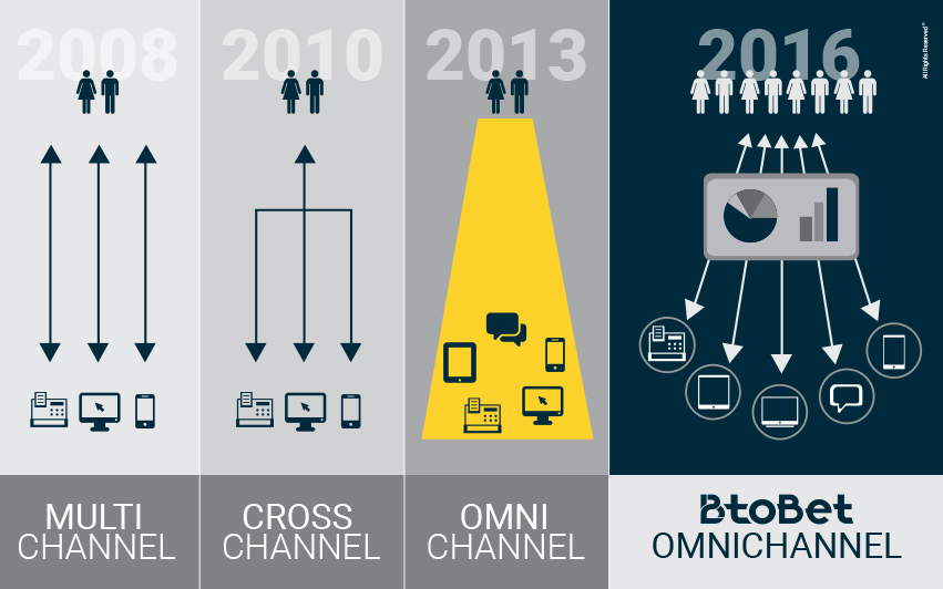 Newsletter_Omnichannel