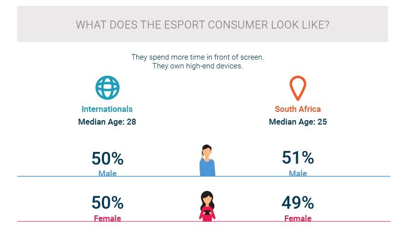 Story-Africa-Esports-BtoBet-infographic1